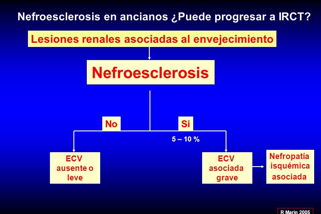 Sin ECV Con ECV La ECV favorece la progresión a IRCT Levin et al.