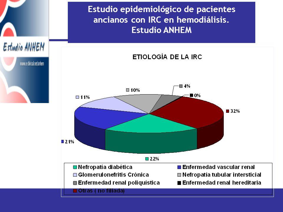 Etiología de la IRC p-valor < 0,001 p-valor < 0,001 Estudio epidemiológico de pacientes ancianos con IRC en hemodiálisis.