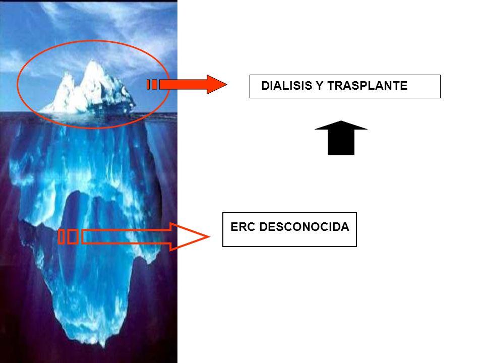 DIALISIS Y TRASPLANTE ERC DESCONOCIDA