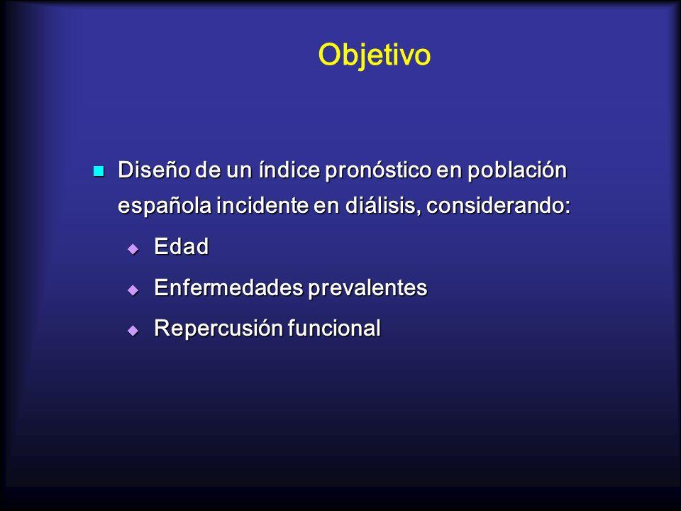 Objetivo Diseño de un índice pronóstico en población española incidente en diálisis, considerando: Diseño de un índice pronóstico en población español