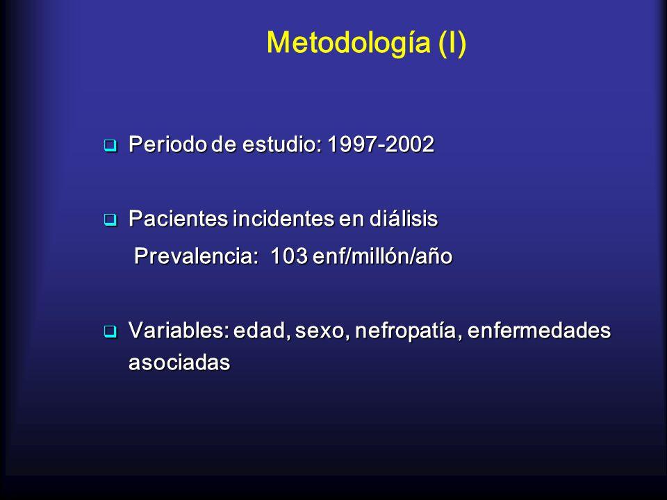 Metodología (II) Rangos de edad: 70 años Rangos de edad: 70 años 12 enfermedades: 12 enfermedades: - EPOC - Hepatopatía - Gastrointestinal - Neoplasias - Sistémicas - Cardiopatía isquémica - ICC - Fibrilación auricular - Enf.