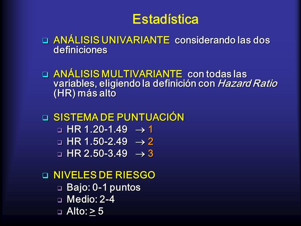 Estadística ANÁLISIS UNIVARIANTE considerando las dos definiciones ANÁLISIS UNIVARIANTE considerando las dos definiciones ANÁLISIS MULTIVARIANTE con t