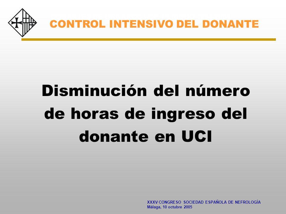 XXXV CONGRESO SOCIEDAD ESPAÑOLA DE NEFROLOGÍA Málaga, 10 octubre 2005 Disminución del número de horas de ingreso del donante en UCI DONANTES DE ÓRGANOS HSP, PERIODO 1994-2004 CONTROL INTENSIVO DEL DONANTE