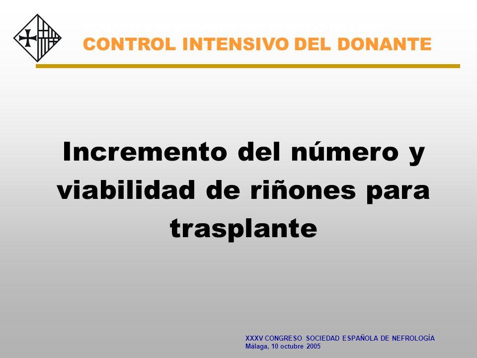XXXV CONGRESO SOCIEDAD ESPAÑOLA DE NEFROLOGÍA Málaga, 10 octubre 2005 Incremento del número y viabilidad de riñones para trasplante DONANTES DE ÓRGANOS HSP, PERIODO 1994-2004 CONTROL INTENSIVO DEL DONANTE