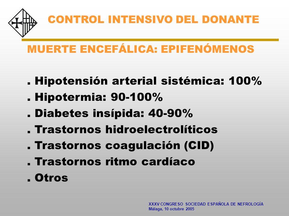 XXXV CONGRESO SOCIEDAD ESPAÑOLA DE NEFROLOGÍA Málaga, 10 octubre 2005 CONTROL INTENSIVO DEL DONANTE Mantenimiento hemodinámico y ventilatorio correctos