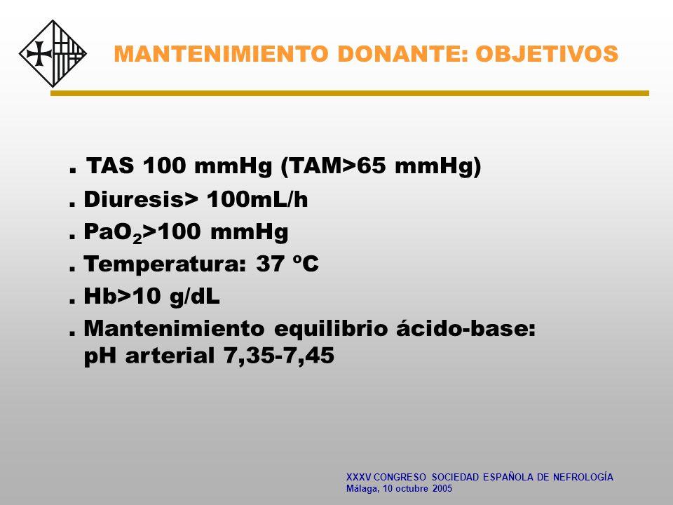 XXXV CONGRESO SOCIEDAD ESPAÑOLA DE NEFROLOGÍA Málaga, 10 octubre 2005 Supervivencia actuarial receptor de riñón HSCSP-FP,1994-2004 p < 0,05