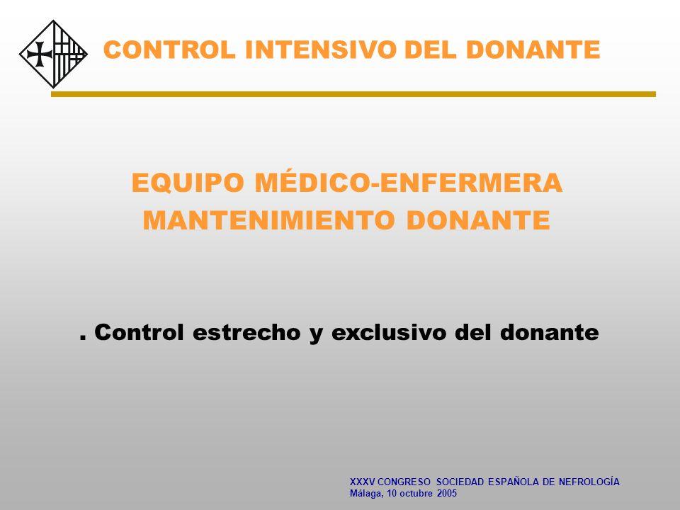 XXXV CONGRESO SOCIEDAD ESPAÑOLA DE NEFROLOGÍA Málaga, 10 octubre 2005 DISPONIBILIDAD Turnos de guardia de localización permanente DISPONIBILIDAD Turnos de guardia de localización permanente FUNCIONAMIENTO Incorporación inmediata cuando se cumplen los criterios clínicos de muerte encefálica FUNCIONAMIENTO COLABORACIÓN neurólogos, neurocirujanos, cardiólogos, radiólogos, cirujanos, etc COLABORACIÓN COMPOSICIÓN 7 enfermeras staff de distintas unidads de críticos del HSCSP COMPOSICIÓN OBJETIVO Mantenimiento del donante de órganos OBJETIVO FAMILIA DEL DONANTE Atención e información FAMILIA DEL DONANTE Atención e información ENFERMERÍA MANTENIMIENTO DEL DONANTE ENFERMERÍA MANTENIMIENTO DEL DONANTE CONTROL INTENSIVO DEL DONANTE