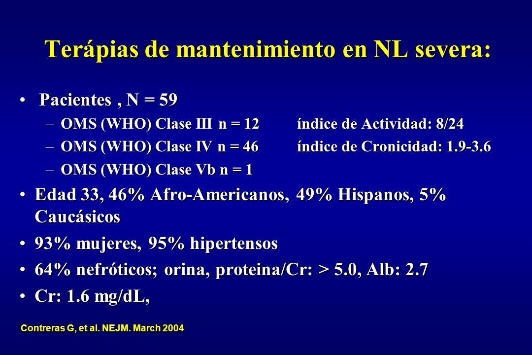 Terápias de mantenimiento en NL severa: Pacientes, N = 59 Pacientes, N = 59 –OMS (WHO) Clase III n = 12 índice de Actividad: 8/24 –OMS (WHO) Clase IV