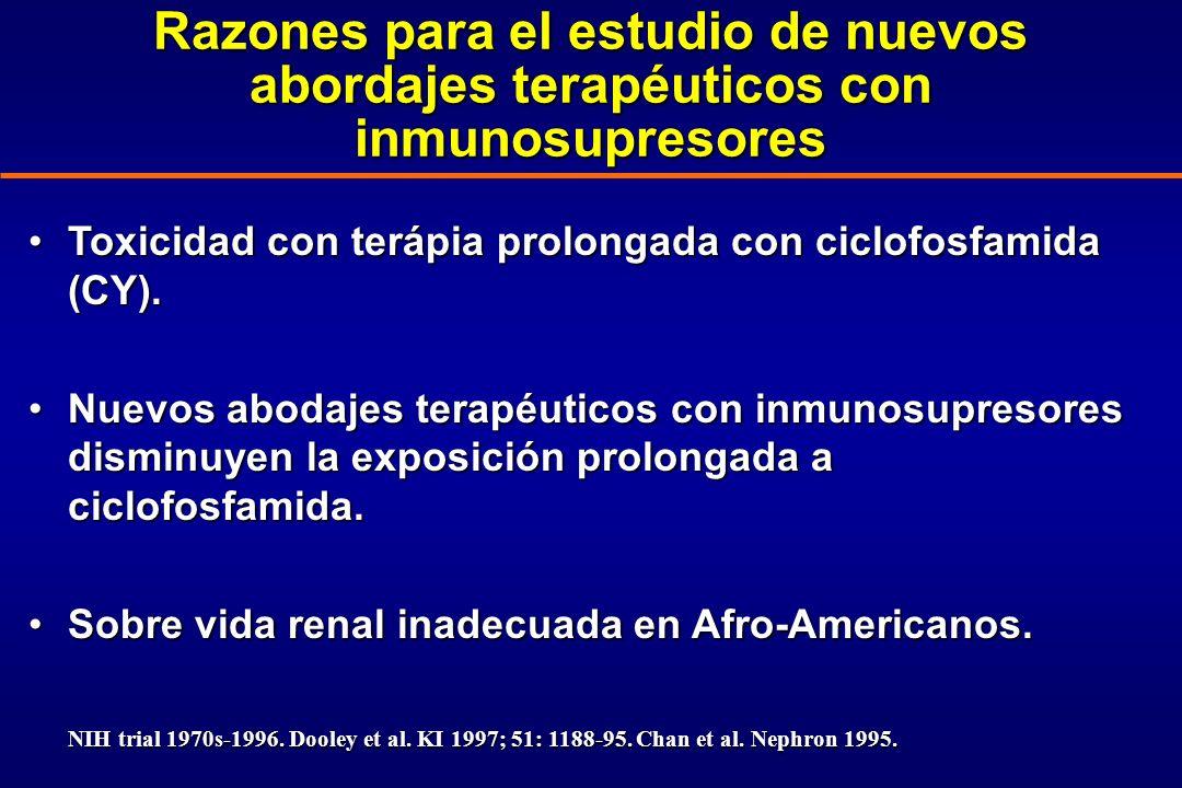 Razones para el estudio de nuevos abordajes terapéuticos con inmunosupresores Toxicidad con terápia prolongada con ciclofosfamida (CY).Toxicidad con t