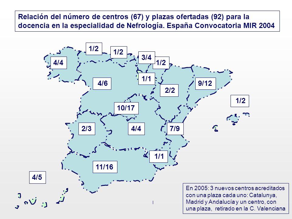 11/16 2/2 1/2 4/5 1/2 4/4 4/69/12 7/92/3 4/4 10/17 1/1 1/2 3/4 1/1 En 2005: 3 nuevos centros acreditados con una plaza cada uno: Catalunya, Madrid y A