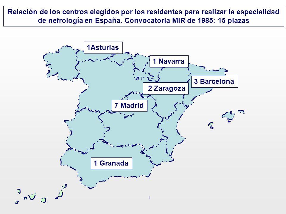 1 Granada 2 Zaragoza 1Asturias 3 Barcelona 7 Madrid 1 Navarra Relación de los centros elegidos por los residentes para realizar la especialidad de nef