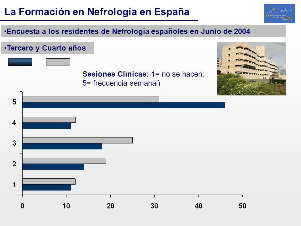 La Formación en Nefrología en España Encuesta a los residentes de Nefrología españoles en Junio de 2004 Tercero y Cuarto años Sesiones Clínicas: 1= no