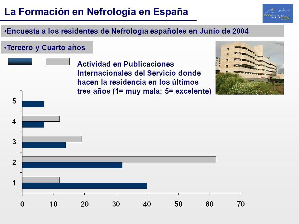 La Formación en Nefrología en España Encuesta a los residentes de Nefrología españoles en Junio de 2004 Tercero y Cuarto años Actividad en Publicacion
