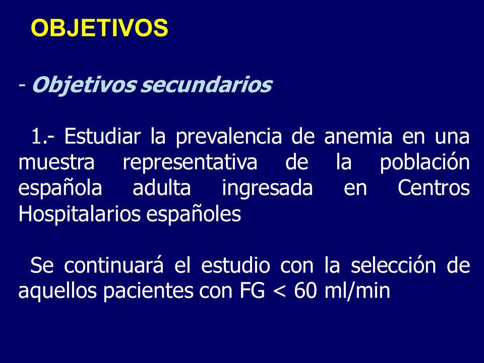 OBJETIVOS -Objetivos secundarios 1.- Estudiar la prevalencia de anemia en una muestra representativa de la población española adulta ingresada en Cent