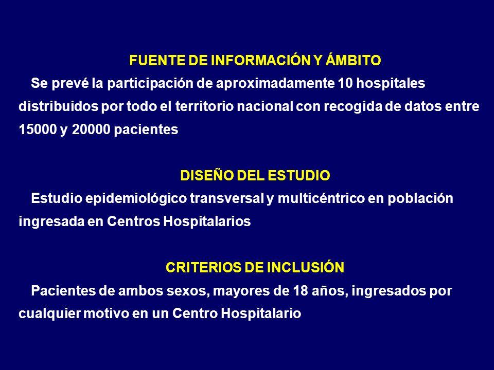 FUENTE DE INFORMACIÓN Y ÁMBITO Se prevé la participación de aproximadamente 10 hospitales distribuidos por todo el territorio nacional con recogida de