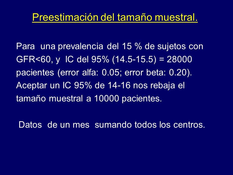 Preestimación del tamaño muestral. Para una prevalencia del 15 % de sujetos con GFR<60, y IC del 95% (14.5-15.5) = 28000 pacientes (error alfa: 0.05;