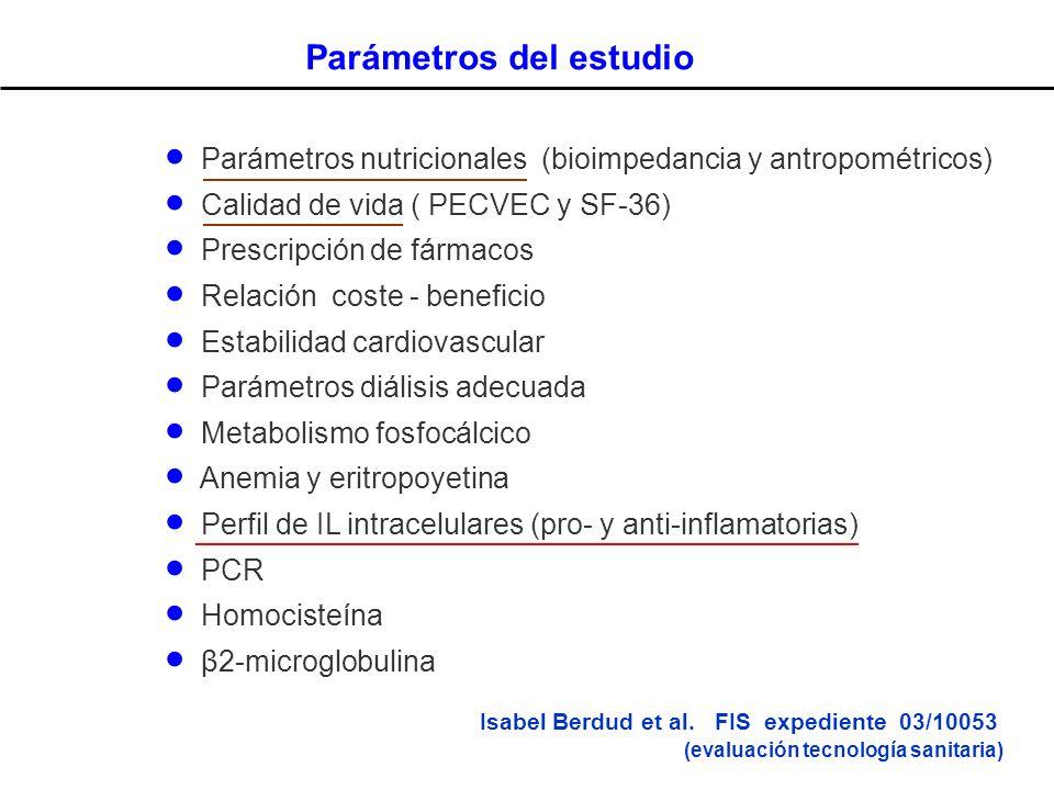 Parámetros del estudio Parámetros nutricionales (bioimpedancia y antropométricos) Calidad de vida ( PECVEC y SF-36) Prescripción de fármacos Relación coste - beneficio Estabilidad cardiovascular Parámetros diálisis adecuada Metabolismo fosfocálcico Anemia y eritropoyetina Perfil de IL intracelulares (pro- y anti-inflamatorias) PCR Homocisteína β2-microglobulina Isabel Berdud et al.
