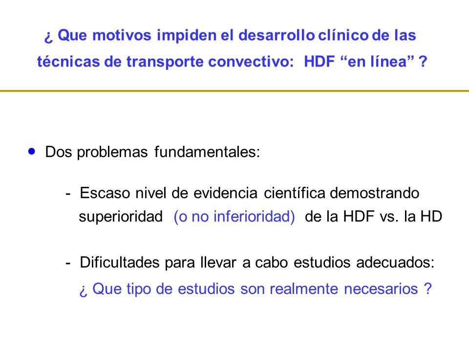¿ Que motivos impiden el desarrollo clínico de las técnicas de transporte convectivo: HDF en línea .