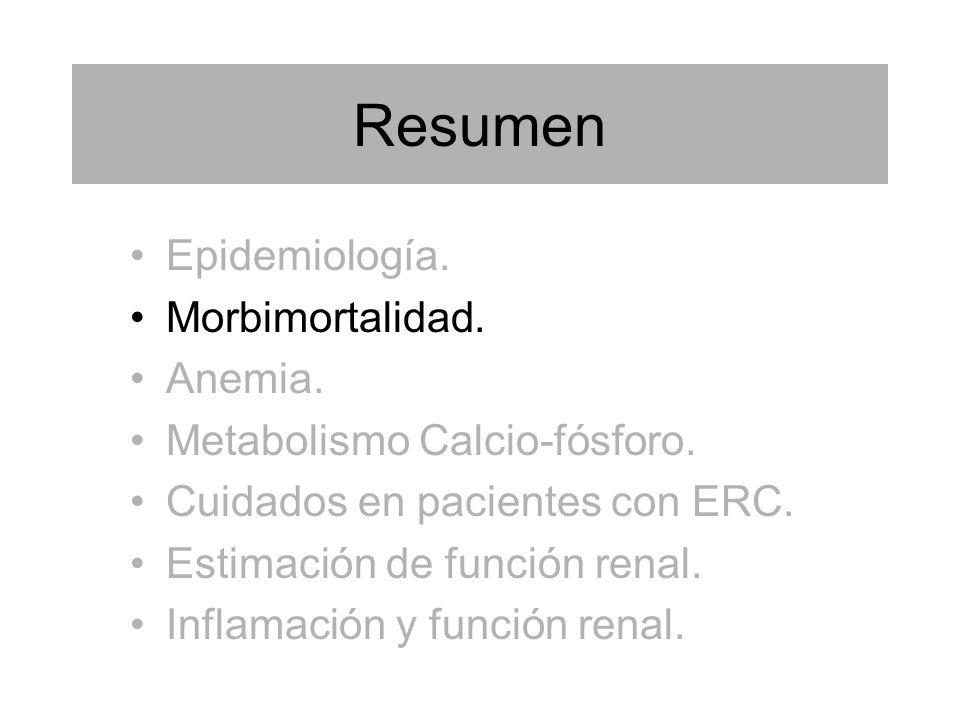 Resumen Epidemiología. Morbimortalidad. Anemia. Metabolismo Calcio-fósforo. Cuidados en pacientes con ERC. Estimación de función renal. Inflamación y
