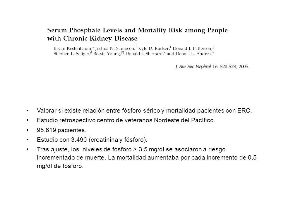 Valorar si existe relación entre fósforo sérico y mortalidad pacientes con ERC. Estudio retrospectivo centro de veteranos Nordeste del Pacífico. 95.61