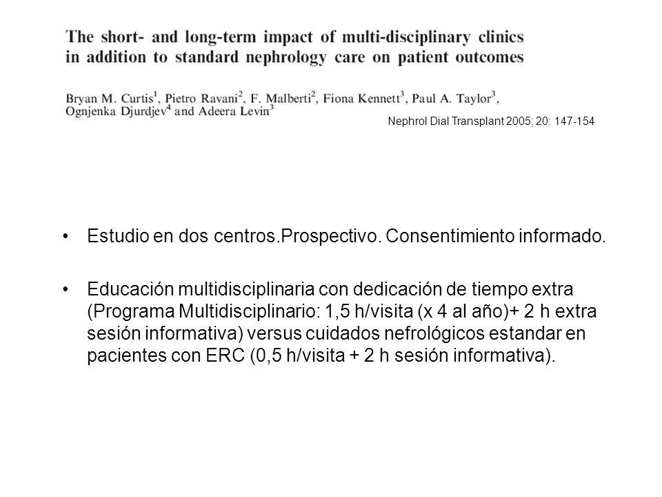 Estudio en dos centros.Prospectivo. Consentimiento informado. Educación multidisciplinaria con dedicación de tiempo extra (Programa Multidisciplinario