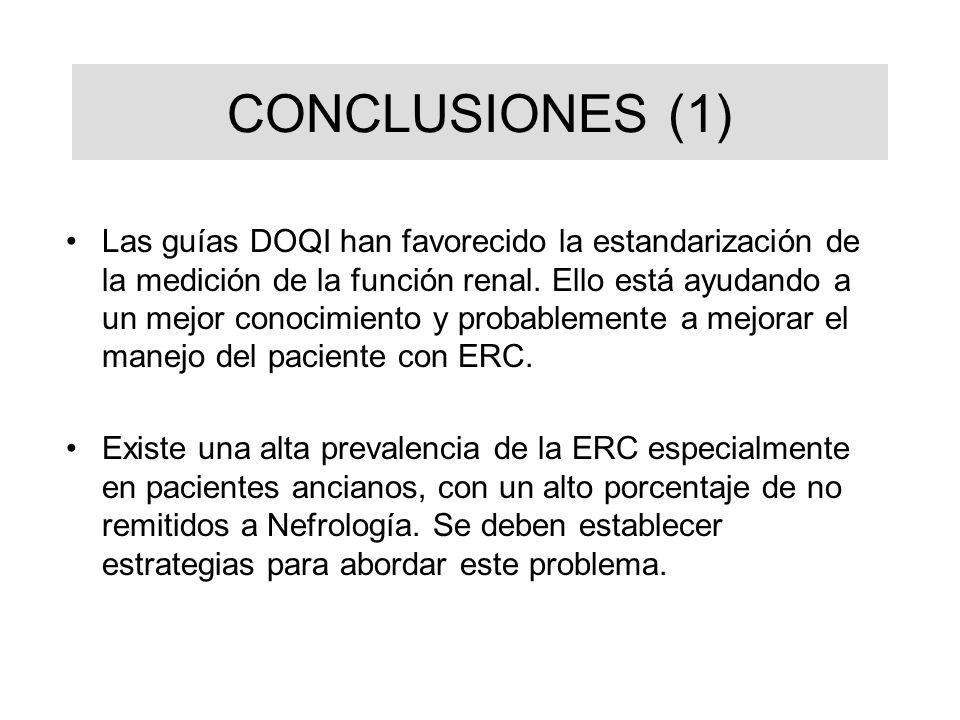 CONCLUSIONES (1) Las guías DOQI han favorecido la estandarización de la medición de la función renal. Ello está ayudando a un mejor conocimiento y pro