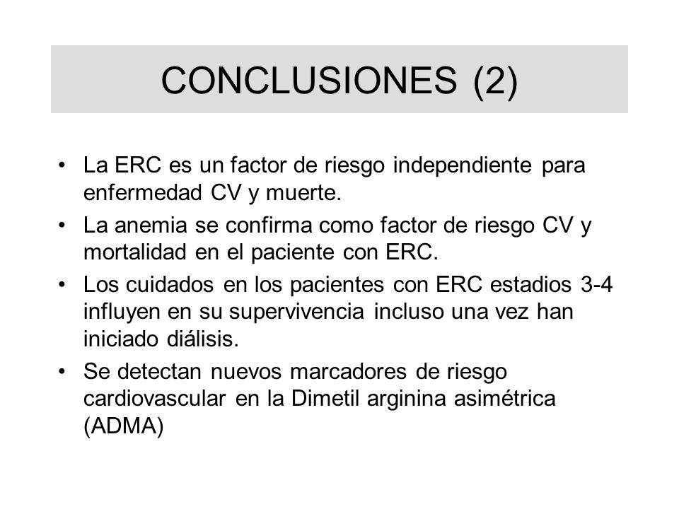 CONCLUSIONES (2) La ERC es un factor de riesgo independiente para enfermedad CV y muerte. La anemia se confirma como factor de riesgo CV y mortalidad