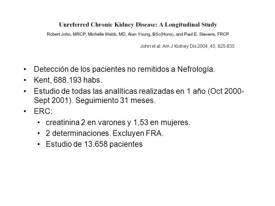 John et al. Am J Kidney Dis 2004; 43: 825-835 Detección de los pacientes no remitidos a Nefrología. Kent, 688.193 habs. Estudio de todas las analítica