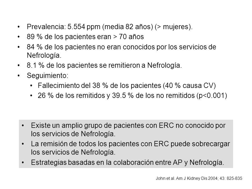 Prevalencia: 5.554 ppm (media 82 años) (> mujeres). 89 % de los pacientes eran > 70 años 84 % de los pacientes no eran conocidos por los servicios de