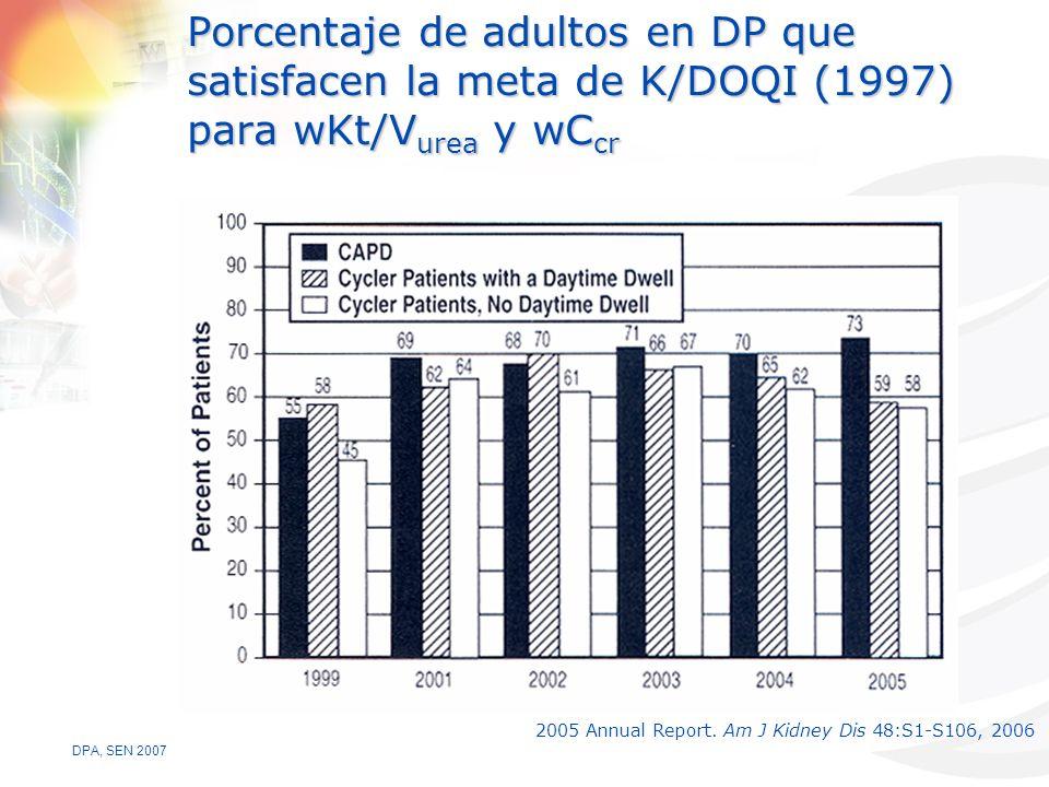 DPA, SEN 2007 Porcentaje de adultos en DP que satisfacen la meta de K/DOQI (1997) para wKt/V urea y wC cr 2005 Annual Report.