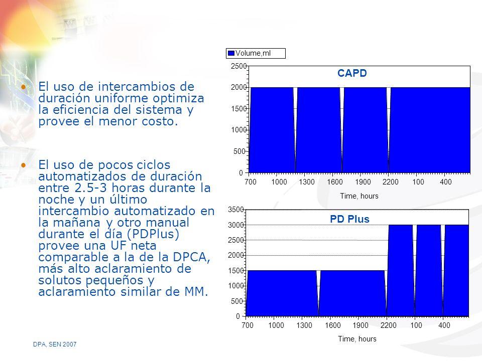 DPA, SEN 2007 CAPD PD Plus El uso de intercambios de duración uniforme optimiza la eficiencia del sistema y provee el menor costo.