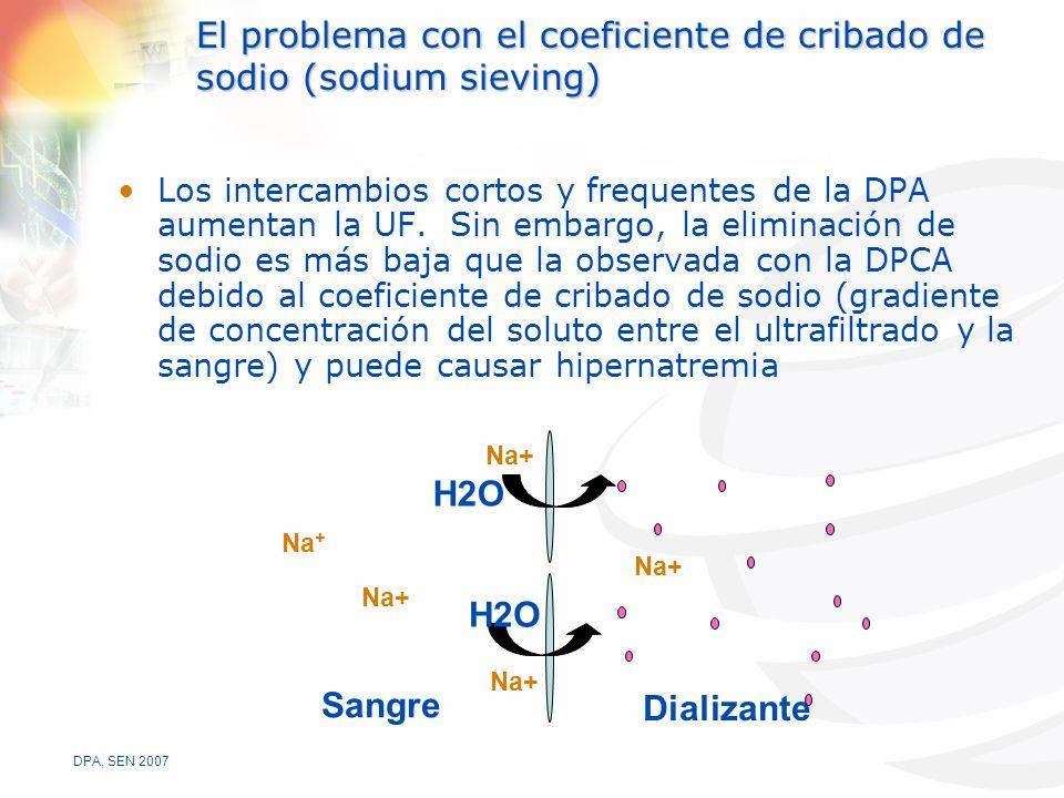 DPA, SEN 2007 El problema con el coeficiente de cribado de sodio (sodium sieving) Los intercambios cortos y frequentes de la DPA aumentan la UF.