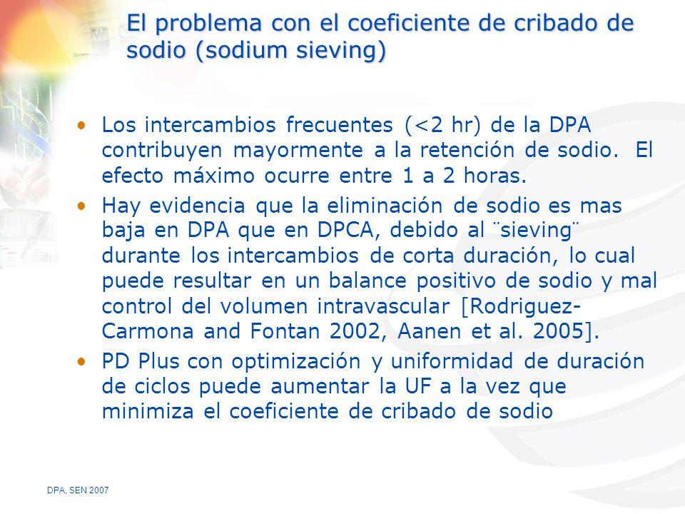 DPA, SEN 2007 El problema con el coeficiente de cribado de sodio (sodium sieving) Los intercambios frecuentes (<2 hr) de la DPA contribuyen mayormente a la retención de sodio.