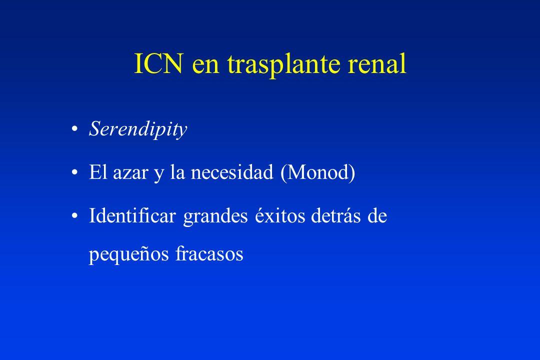 CNI MMF AZA imTOR 60s 80s med 90s 2000 ? Uso transitorio de ICN? Introducción de xenobióticos en trasplante de órganos