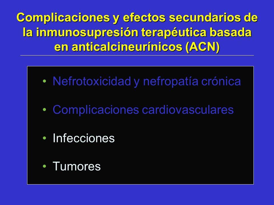 Nefrotoxicidad y nefropatía crónica Complicaciones cardiovasculares Infecciones Tumores Complicaciones y efectos secundarios de la inmunosupresión ter