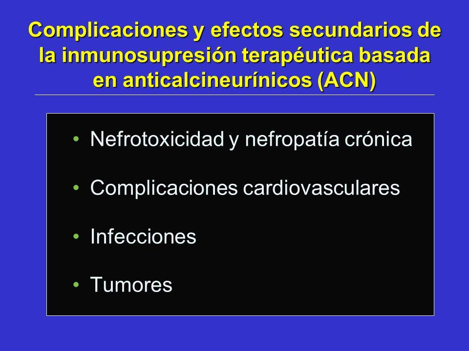 Alternativas a la inmunosupresión primaria con ACN en TR de novo 1.- Minimización de ACN, con dosis plena de antiproliferativos Con MMF (Grinyó et al)Con MMF (Grinyó et al) Con sirolimus (Baboolal et al) o everolimus (Vitko et al, Pascual et al)Con sirolimus (Baboolal et al) o everolimus (Vitko et al, Pascual et al) 2.- Suspensión protocolizada de ACN Con MMF (Abramowicz et al)Con MMF (Abramowicz et al) Con sirolimus (Revisión Sistemática: Mulay et al)Con sirolimus (Revisión Sistemática: Mulay et al) 3.- Inmunosupresión sin ACN Sin inducción, con Sirolimus+Aza o MMF+Est (Kreis et al, Groth et al)Sin inducción, con Sirolimus+Aza o MMF+Est (Kreis et al, Groth et al) Con antiIL2-SRL-MMF-Esteroides (Flechner et al)Con antiIL2-SRL-MMF-Esteroides (Flechner et al) Con antiIL2 o Timo + MMF-Est en donante marginal (Oppenheimer et al) o TR doble (Cruzado et al)Con antiIL2 o Timo + MMF-Est en donante marginal (Oppenheimer et al) o TR doble (Cruzado et al) Con Alemtuzumab (Campath 1H)-SRL-Esteroides (Knechtle et al)Con Alemtuzumab (Campath 1H)-SRL-Esteroides (Knechtle et al) Con Belatacept (LEA29Y)-antiIL2-MMF-Esteroides (Vincenti et al)Con Belatacept (LEA29Y)-antiIL2-MMF-Esteroides (Vincenti et al)