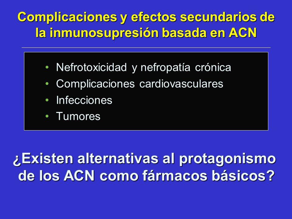 Nefrotoxicidad y nefropatía crónica Complicaciones cardiovasculares Infecciones Tumores Complicaciones y efectos secundarios de la inmunosupresión bas