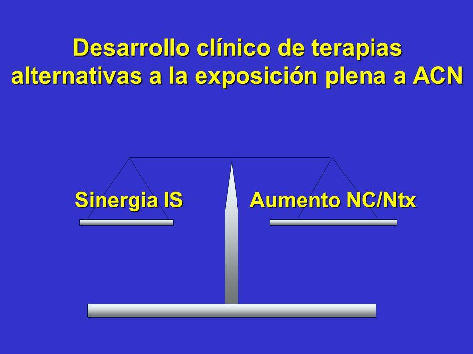 Desarrollo clínico de terapias alternativas a la exposición plena a ACN Sinergia IS Aumento NC/Ntx