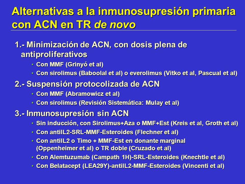 Alternativas a la inmunosupresión primaria con ACN en TR de novo 1.- Minimización de ACN, con dosis plena de antiproliferativos Con MMF (Grinyó et al)