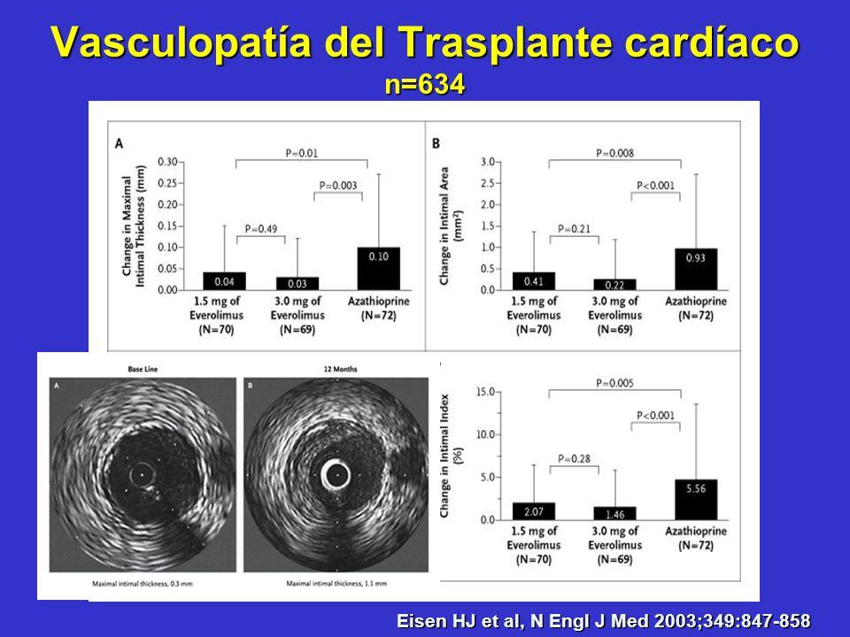 Vasculopatía del Trasplante cardíaco n=634 Eisen HJ et al, N Engl J Med 2003;349:847-858