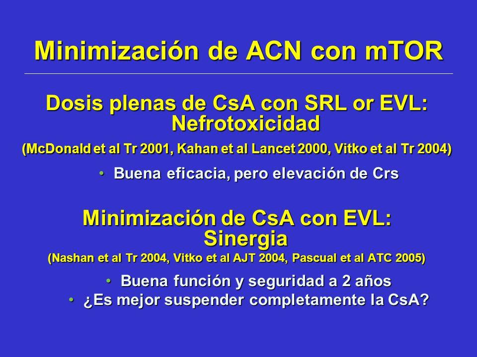 Minimización de ACN con mTOR Dosis plenas de CsA con SRL or EVL: Nefrotoxicidad (McDonald et al Tr 2001, Kahan et al Lancet 2000, Vitko et al Tr 2004)