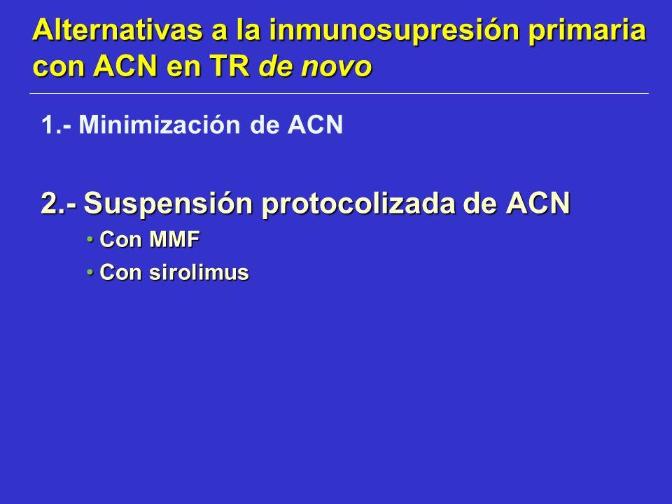 Alternativas a la inmunosupresión primaria con ACN en TR de novo 1.- Minimización de ACN 2.- Suspensión protocolizada de ACN Con MMFCon MMF Con siroli