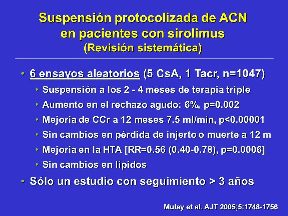 6 ensayos aleatorios (5 CsA, 1 Tacr, n=1047)6 ensayos aleatorios (5 CsA, 1 Tacr, n=1047) Suspensión a los 2 - 4 meses de terapia tripleSuspensión a lo