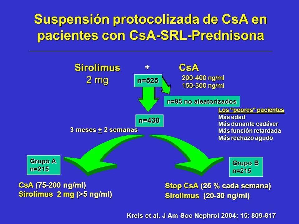 Suspensión protocolizada de CsA en pacientes con CsA-SRL-Prednisona Sirolimus 2 mg 3 meses + 2 semanas CsA (75-200 ng/ml) Sirolimus 2 mg (>5 ng/ml) St