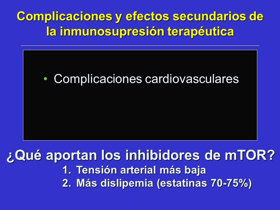 Complicaciones cardiovasculares Complicaciones y efectos secundarios de la inmunosupresión terapéutica ¿Qué aportan los inhibidores de mTOR? 1.Tensión