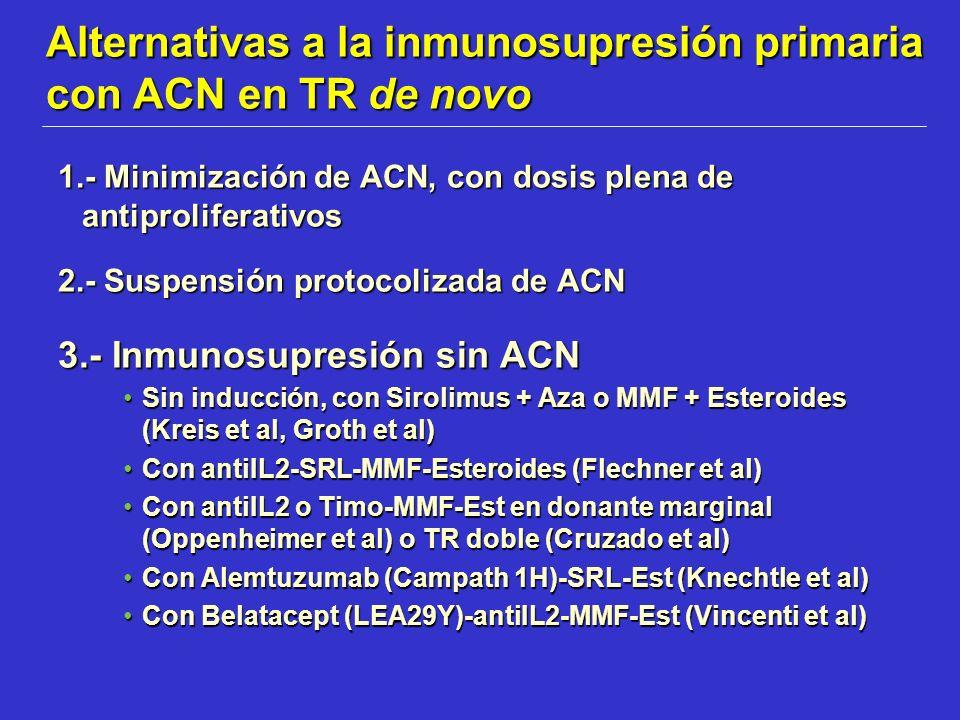 Alternativas a la inmunosupresión primaria con ACN en TR de novo 1.- Minimización de ACN, con dosis plena de antiproliferativos 2.- Suspensión protoco