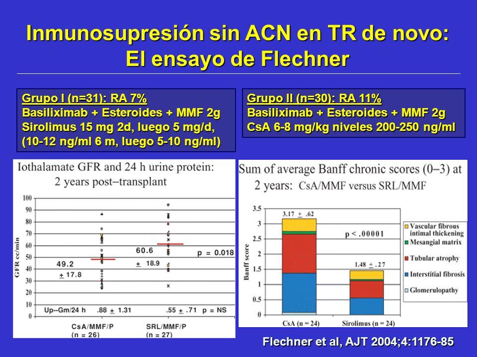 Grupo I (n=31): RA 7% Basiliximab + Esteroides + MMF 2g Sirolimus 15 mg 2d, luego 5 mg/d, (10-12 ng/ml 6 m, luego 5-10 ng/ml) Grupo II (n=30): RA 11%