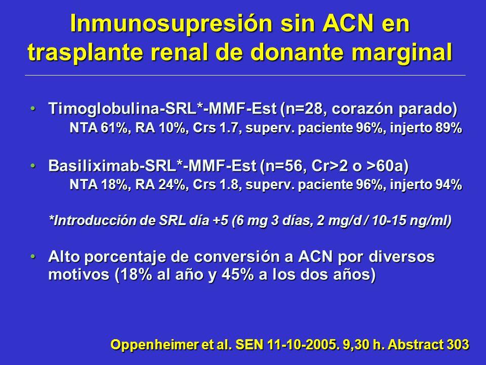 Inmunosupresión sin ACN en trasplante renal de donante marginal Timoglobulina-SRL*-MMF-Est (n=28, corazón parado)Timoglobulina-SRL*-MMF-Est (n=28, cor