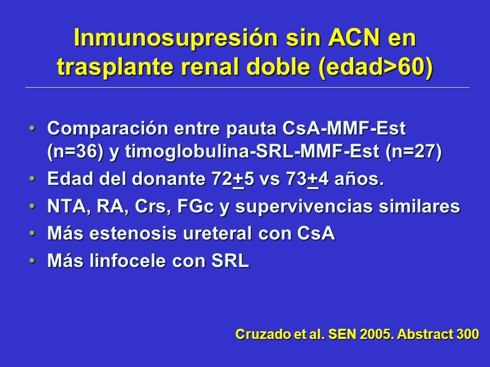 Inmunosupresión sin ACN en trasplante renal doble (edad>60) Comparación entre pauta CsA-MMF-Est (n=36) y timoglobulina-SRL-MMF-Est (n=27)Comparación e