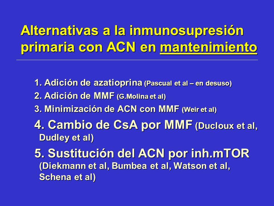 Alternativas a la inmunosupresión primaria con ACN en mantenimiento 1. Adición de azatioprina (Pascual et al – en desuso) 2. Adición de MMF (G.Molina